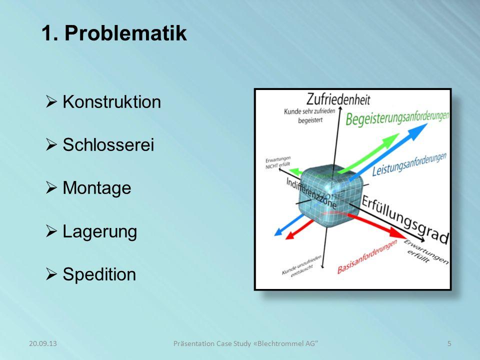 1. Problematik  Konstruktion  Schlosserei  Montage  Lagerung  Spedition 5Präsentation Case Study «Blechtrommel AG