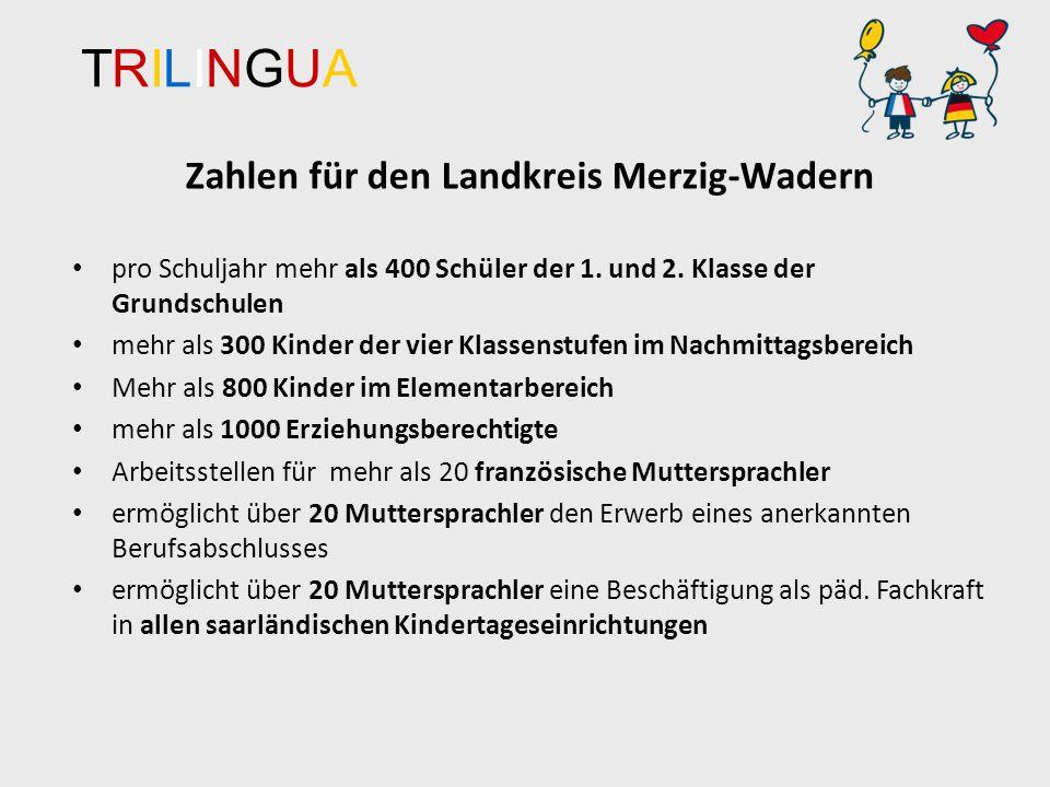 TRILINGUATRILINGUA Zahlen für den Landkreis Merzig-Wadern pro Schuljahr mehr als 400 Schüler der 1.