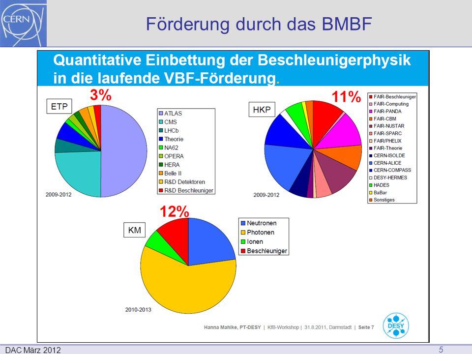 Förderung durch das BMBF 5 DAC März 2012