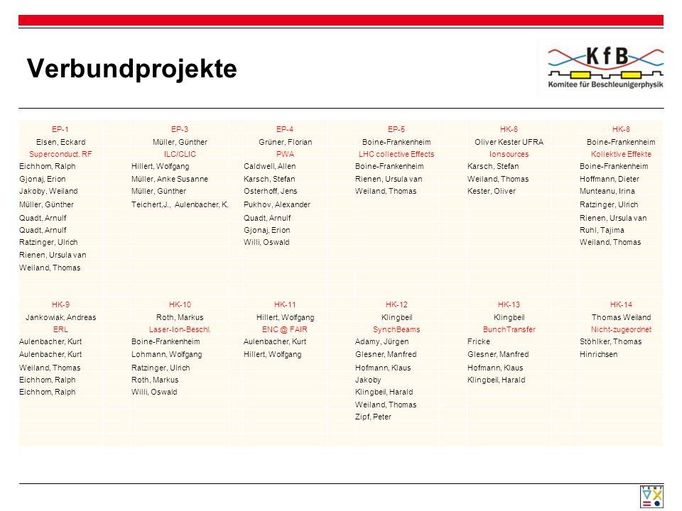 Verbundprojekte EP-1EP-3EP-4EP-5HK-6HK-8 Elsen, EckardMüller, GüntherGrüner, FlorianBoine-FrankenheimOliver Kester UFRABoine-Frankenheim Superconduct.