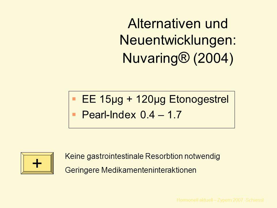 Hormonell aktuell – Zypern 2007 -Schiessl Alternativen und Neuentwicklungen: Nuvaring ® (2004)  EE 15µg + 120µg Etonogestrel  Pearl-Index 0.4 – 1.7