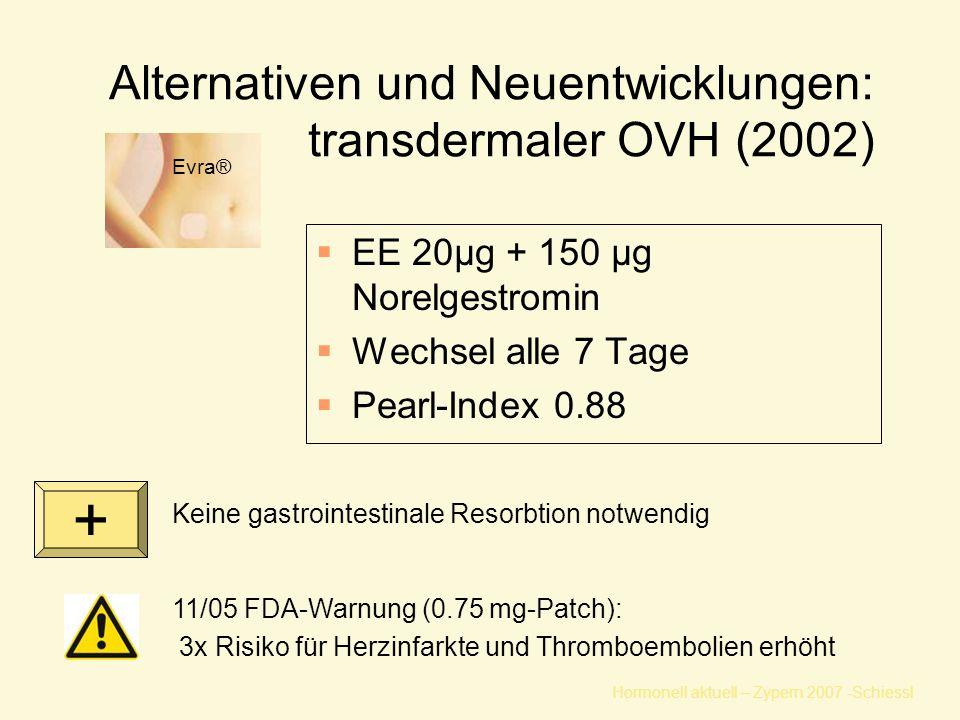Hormonell aktuell – Zypern 2007 -Schiessl Alternativen und Neuentwicklungen: transdermaler OVH (2002)  EE 20µg + 150 µg Norelgestromin  Wechsel alle 7 Tage  Pearl-Index 0.88 Keine gastrointestinale Resorbtion notwendig 11/05 FDA-Warnung (0.75 mg-Patch): 3x Risiko für Herzinfarkte und Thromboembolien erhöht Evra® +