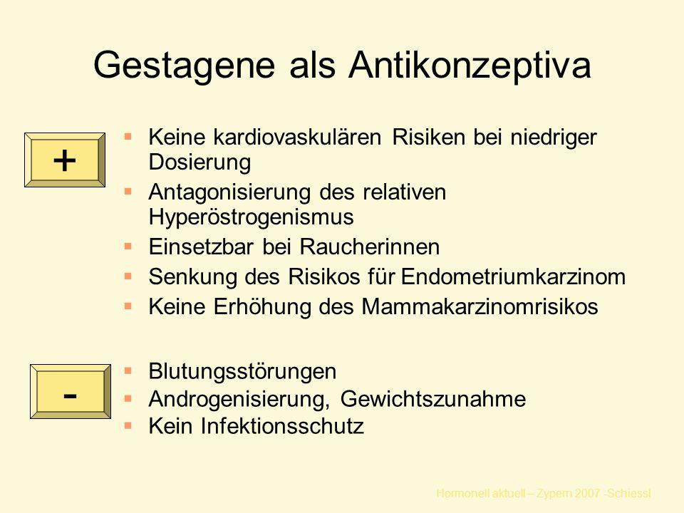 Hormonell aktuell – Zypern 2007 -Schiessl Gestagene als Antikonzeptiva  Keine kardiovaskulären Risiken bei niedriger Dosierung  Antagonisierung des relativen Hyperöstrogenismus  Einsetzbar bei Raucherinnen  Senkung des Risikos für Endometriumkarzinom  Keine Erhöhung des Mammakarzinomrisikos  Blutungsstörungen  Androgenisierung, Gewichtszunahme  Kein Infektionsschutz + -