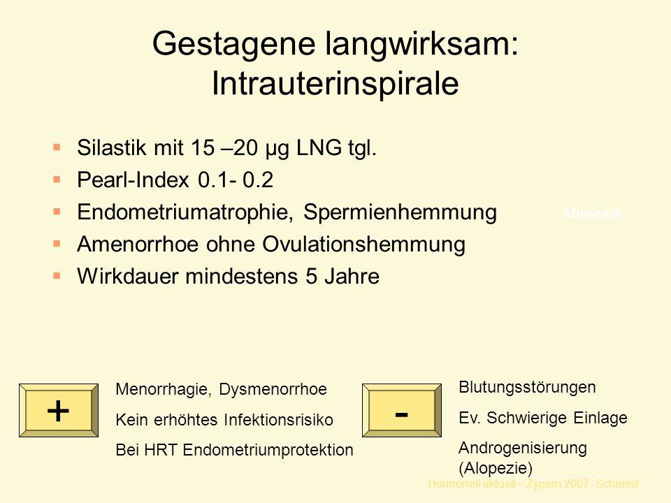Hormonell aktuell – Zypern 2007 -Schiessl Gestagene langwirksam: Intrauterinspirale  Silastik mit 15 –20 μg LNG tgl.