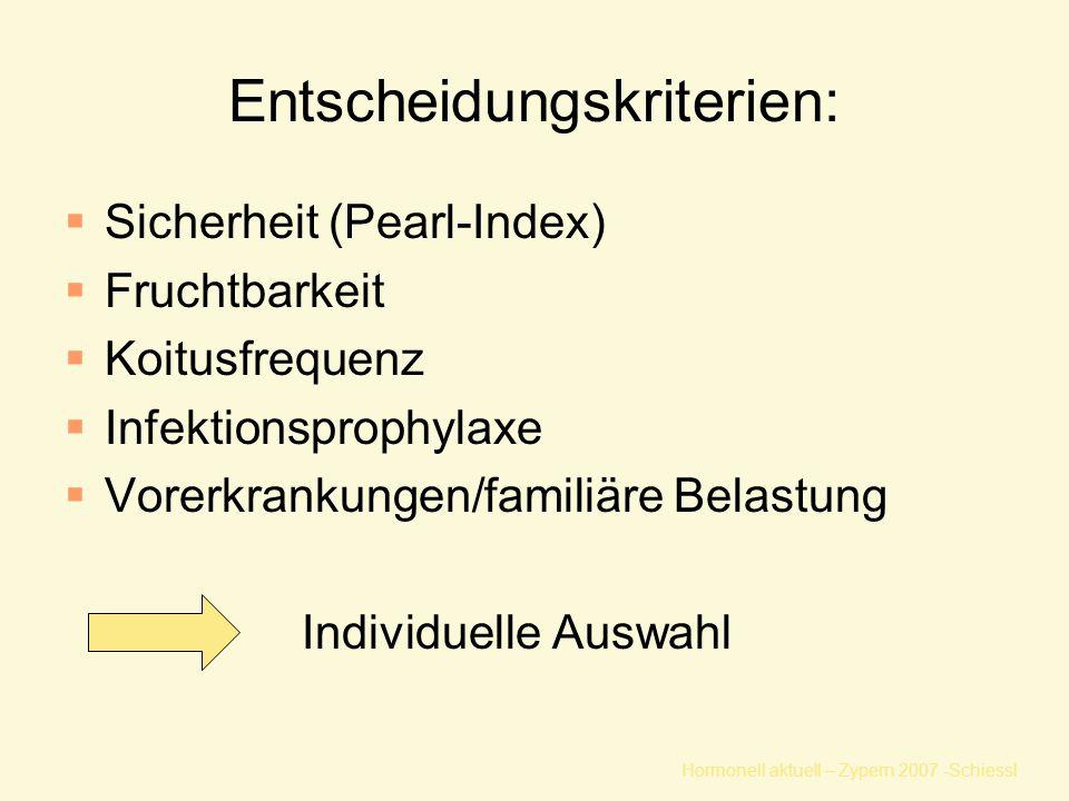 Hormonell aktuell – Zypern 2007 -Schiessl Entscheidungskriterien:  Sicherheit (Pearl-Index)  Fruchtbarkeit  Koitusfrequenz  Infektionsprophylaxe  Vorerkrankungen/familiäre Belastung Individuelle Auswahl