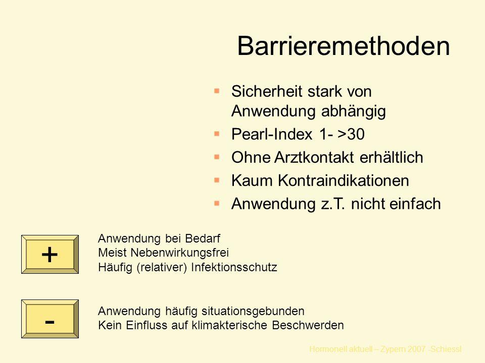 Hormonell aktuell – Zypern 2007 -Schiessl Barrieremethoden Anwendung bei Bedarf Meist Nebenwirkungsfrei Häufig (relativer) Infektionsschutz Anwendung
