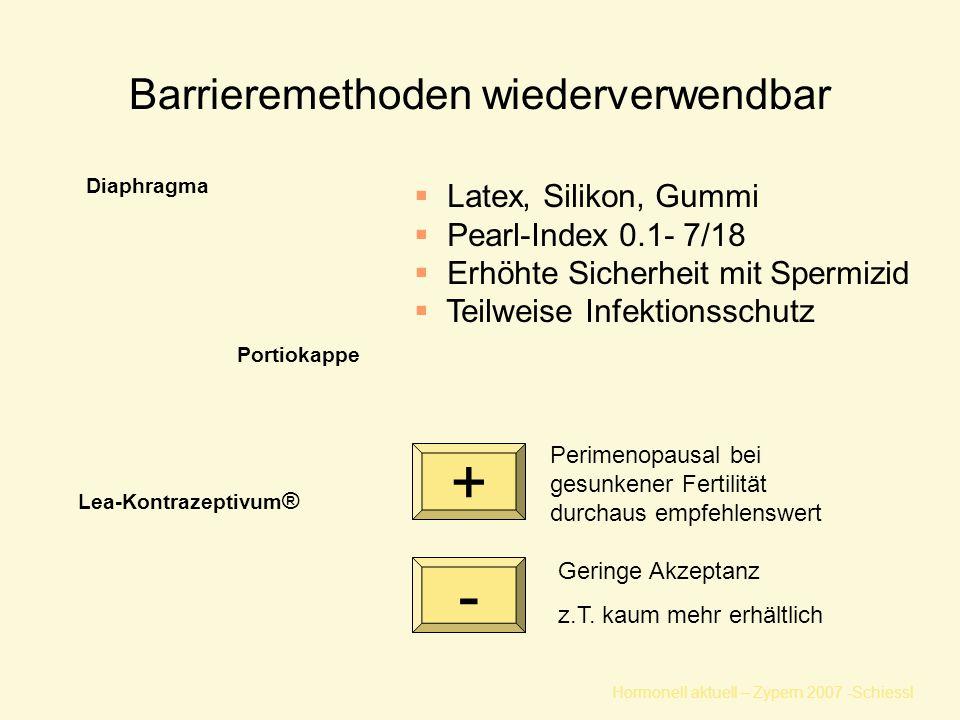 Hormonell aktuell – Zypern 2007 -Schiessl Barrieremethoden wiederverwendbar Diaphragma Portiokappe Lea-Kontrazeptivum ®  Latex, Silikon, Gummi  Pear