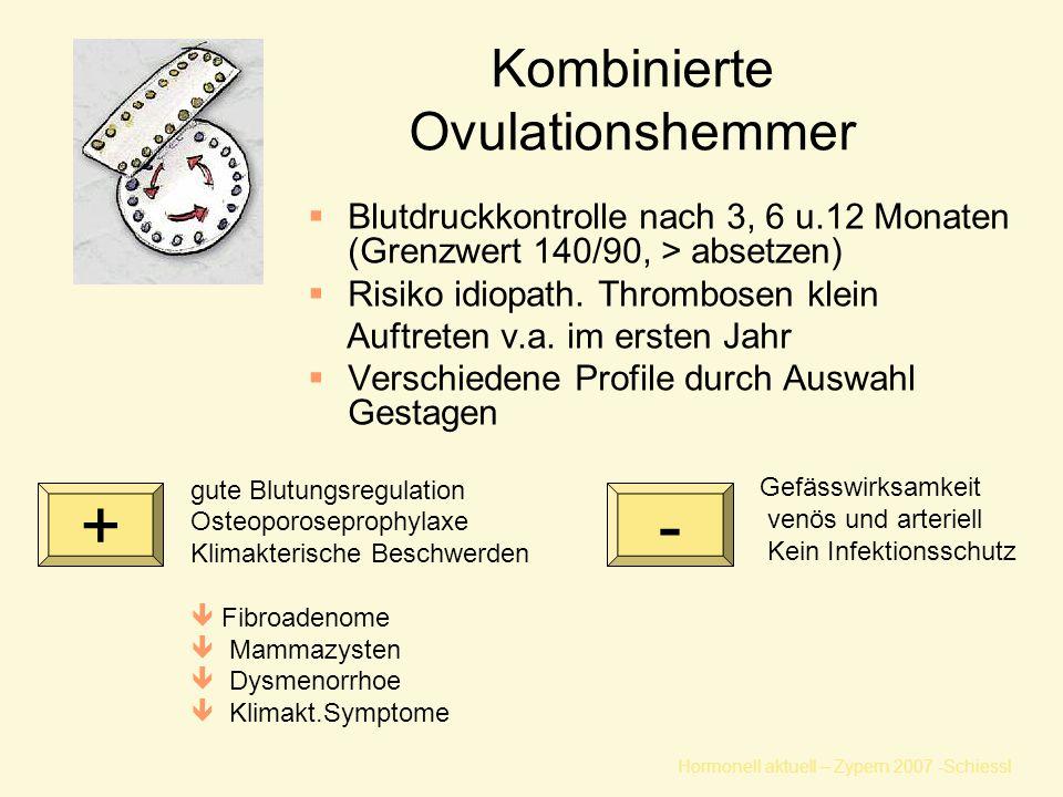 Hormonell aktuell – Zypern 2007 -Schiessl Kombinierte Ovulationshemmer: Karzinomrisiko  Kein bis schwacher Kofaktor für Mammakarzinom (aktuelle Einnahme)  Protektiv gegen Endometrium-, Ovarial- und wahrscheinlich Kolonkarzinom  Schwacher Kofaktor bei Cervixkarzinom, bei Vorhandensein von HPV-Viren Risikoerhöhung nach >5 Jahren Einnahme Bhathena R, Buillebaud J.