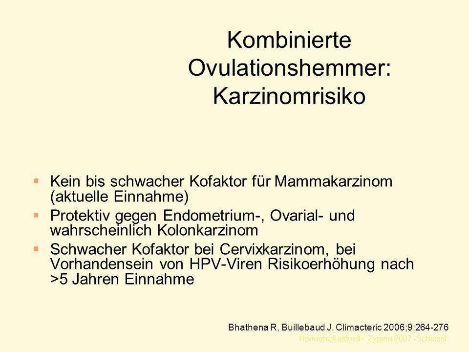 Hormonell aktuell – Zypern 2007 -Schiessl Kombinierte Ovulationshemmer: Karzinomrisiko  Kein bis schwacher Kofaktor für Mammakarzinom (aktuelle Einna