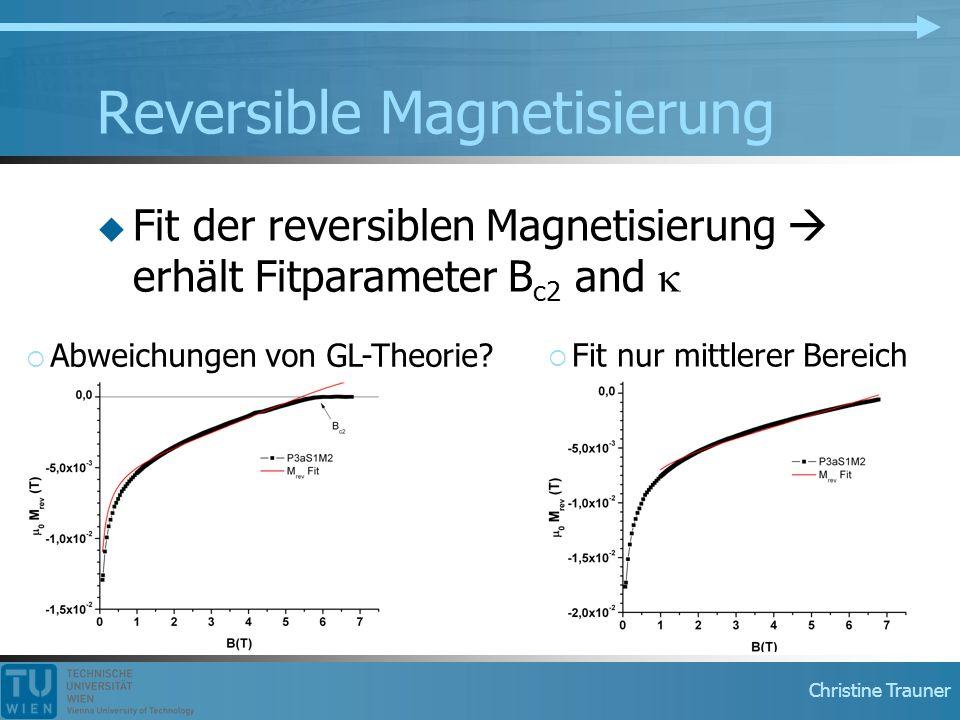 Christine Trauner Reversible Magnetisierung  Fit der reversiblen Magnetisierung  erhält Fitparameter B c2 and   Abweichungen von GL-Theorie?  Fit