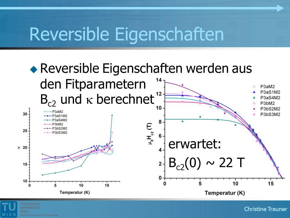 Christine Trauner Reversible Eigenschaften  Reversible Eigenschaften werden aus den Fitparametern B c2 und  berechnet erwartet: B c2 (0) ~ 22 T