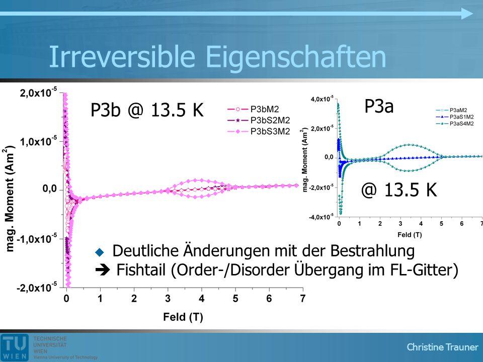 Christine Trauner Irreversible Eigenschaften  Deutliche Änderungen mit der Bestrahlung  Fishtail (Order-/Disorder Übergang im FL-Gitter) P3b @ 13.5