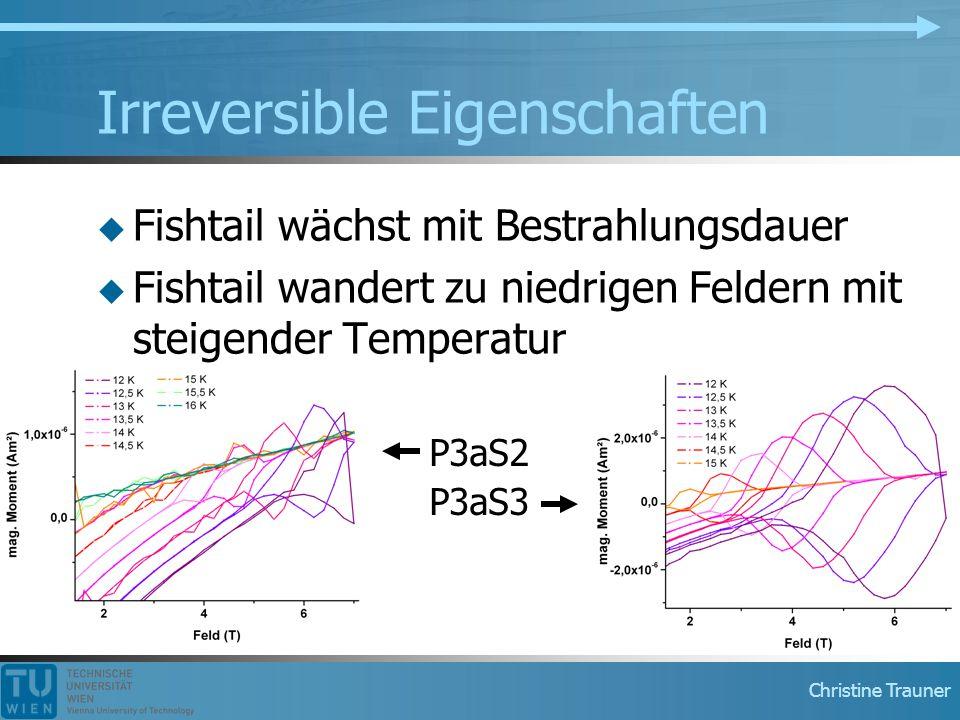 Christine Trauner Irreversible Eigenschaften  Fishtail wächst mit Bestrahlungsdauer  Fishtail wandert zu niedrigen Feldern mit steigender Temperatur