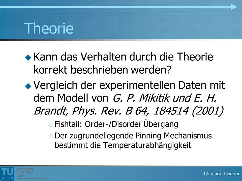 Christine Trauner Theorie  Kann das Verhalten durch die Theorie korrekt beschrieben werden?  Vergleich der experimentellen Daten mit dem Modell von