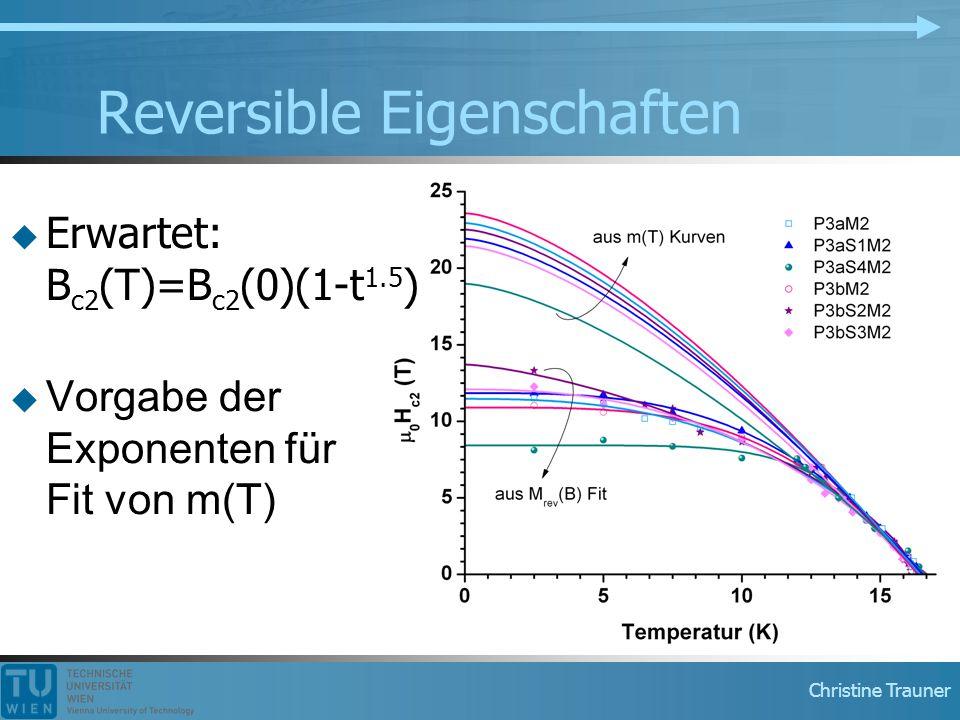 Christine Trauner Reversible Eigenschaften  Erwartet: B c2 (T)=B c2 (0)(1-t 1.5 )  Vorgabe der Exponenten für Fit von m(T)