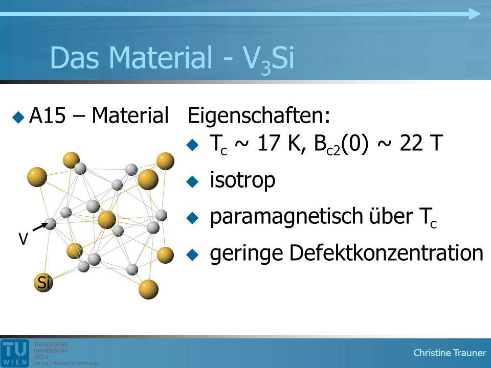 Christine Trauner Das Material - V 3 Si  A15 – Material Si V Eigenschaften:  T c ~ 17 K, B c2 (0) ~ 22 T  isotrop  paramagnetisch über T c  gerin