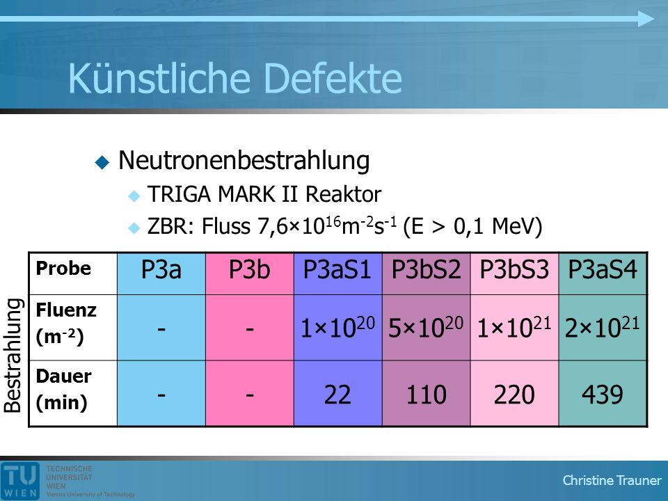 Christine Trauner Künstliche Defekte  Neutronenbestrahlung  TRIGA MARK II Reaktor  ZBR: Fluss 7,6 × 10 16 m -2 s -1 (E > 0,1 MeV) Probe P3aP3bP3aS1