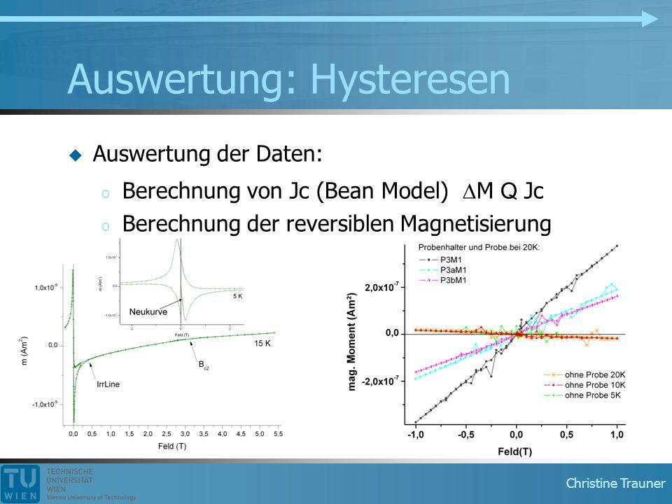 Christine Trauner Auswertung: Hysteresen  Auswertung der Daten: o Berechnung von Jc (Bean Model)  M Q Jc o Berechnung der reversiblen Magnetisierung