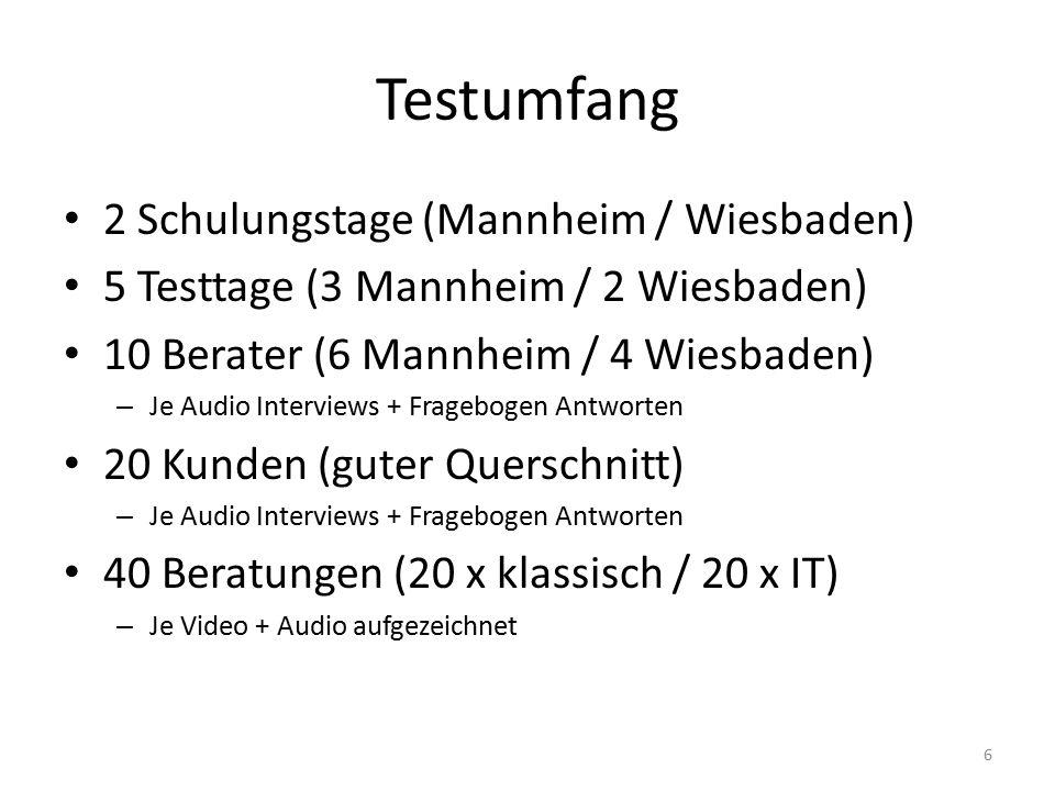 Testumfang 2 Schulungstage (Mannheim / Wiesbaden) 5 Testtage (3 Mannheim / 2 Wiesbaden) 10 Berater (6 Mannheim / 4 Wiesbaden) – Je Audio Interviews + Fragebogen Antworten 20 Kunden (guter Querschnitt) – Je Audio Interviews + Fragebogen Antworten 40 Beratungen (20 x klassisch / 20 x IT) – Je Video + Audio aufgezeichnet 6