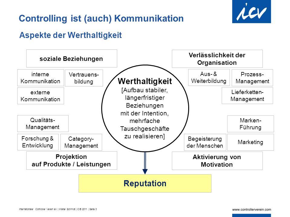 Internationaler Controller Verein eV | Walter Schmidt | CIB 2011 | Seite 3 soziale Beziehungen interne Kommunikation externe Kommunikation Werthaltigk