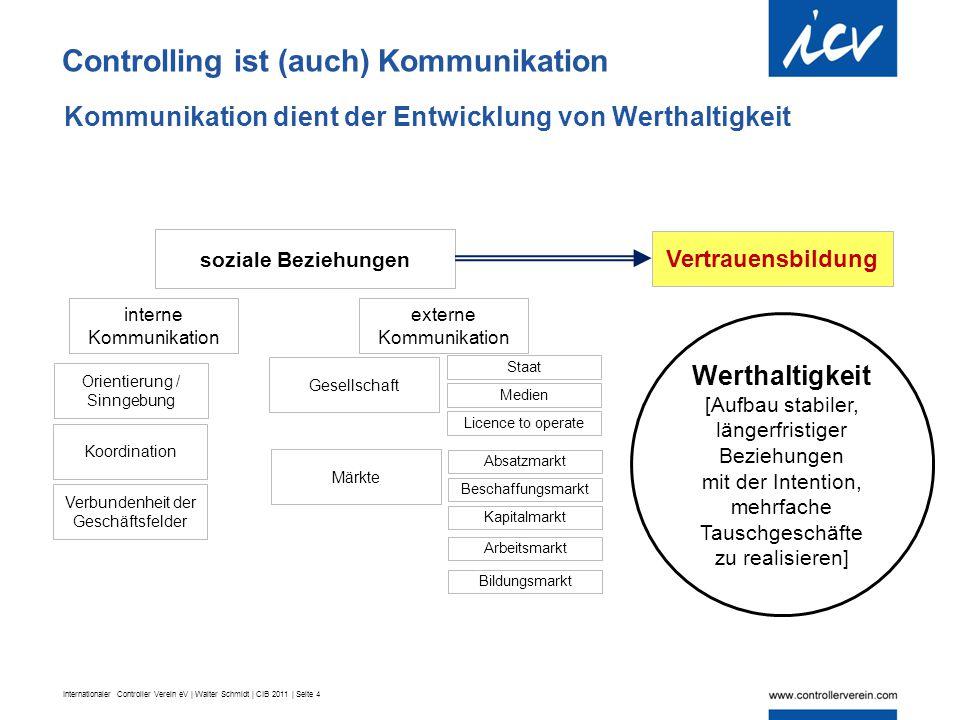 Internationaler Controller Verein eV | Walter Schmidt | CIB 2011 | Seite 4 Kommunikation dient der Entwicklung von Werthaltigkeit soziale Beziehungen