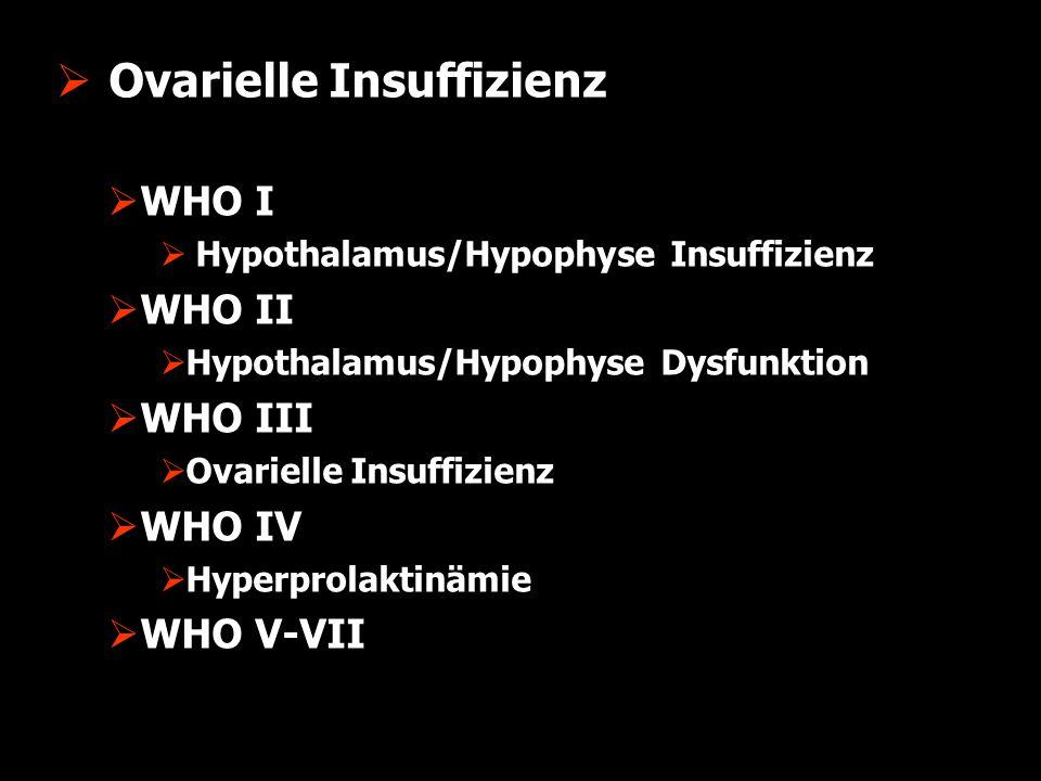  Ovarian Insufficiency  WHO I  Hypothalamus - Insuffizienz  Ursache: Reduktion GnRH-Sekretion  FSH, LH niedrig, Anovulation, E2 niedrig  sekundär: Diät, Gewicht, Athletinnen-Triade  typisch: FSH normal/low >LH, E2 low  DD: primär idiopathisch od.
