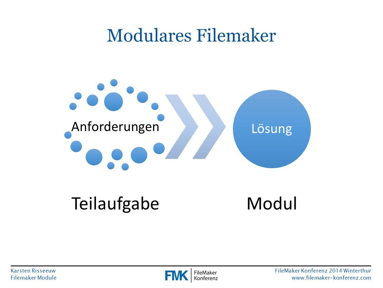 Karsten Risseeuw Filemaker Module FileMaker Konferenz 2014 Winterthur www.filemaker-konferenz.com Modulares Filemaker Anforderungen Teilaufgabe Lösung