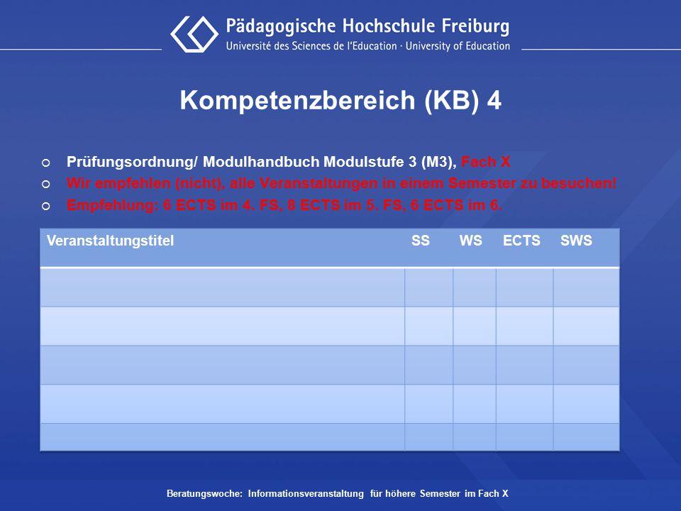 Kompetenzbereich (KB) 4  Prüfungsordnung/ Modulhandbuch Modulstufe 3 (M3), Fach X  Wir empfehlen (nicht), alle Veranstaltungen in einem Semester zu