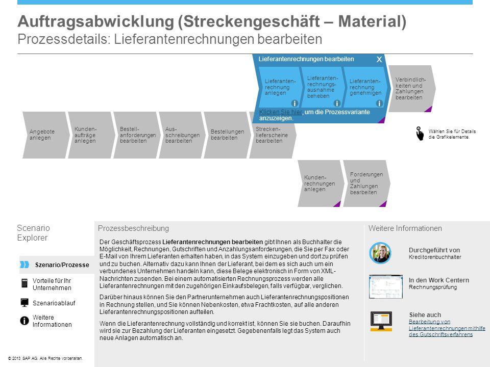 ©© 2013 SAP AG. Alle Rechte vorbehalten. Auftragsabwicklung (Streckengeschäft – Material) Prozessdetails: Lieferantenrechnungen bearbeiten Scenario Ex