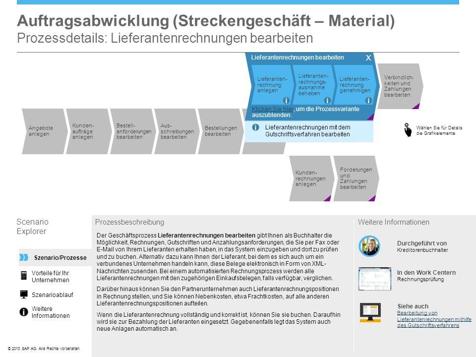 ©© 2013 SAP AG. Alle Rechte vorbehalten. Strecken- lieferscheine bearbeiten Lieferantenrechnungen bearbeiten Lieferanten- rechnung anlegen Lieferanten
