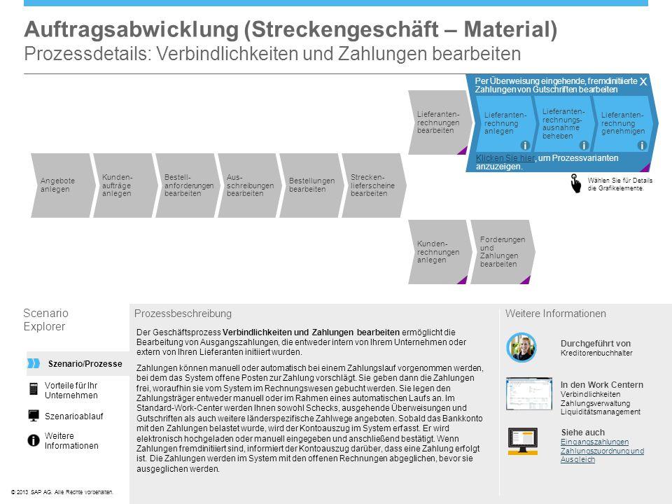 ©© 2013 SAP AG. Alle Rechte vorbehalten. Auftragsabwicklung (Streckengeschäft – Material) Prozessdetails: Verbindlichkeiten und Zahlungen bearbeiten S