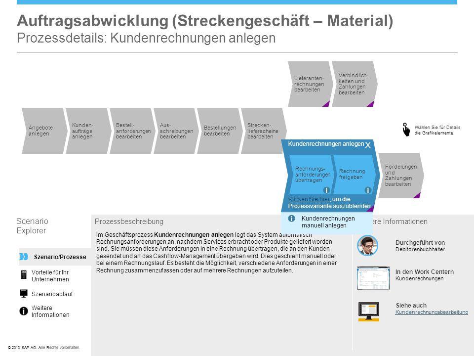 ©© 2013 SAP AG. Alle Rechte vorbehalten. Auftragsabwicklung (Streckengeschäft – Material) Prozessdetails: Kundenrechnungen anlegen Scenario Explorer P