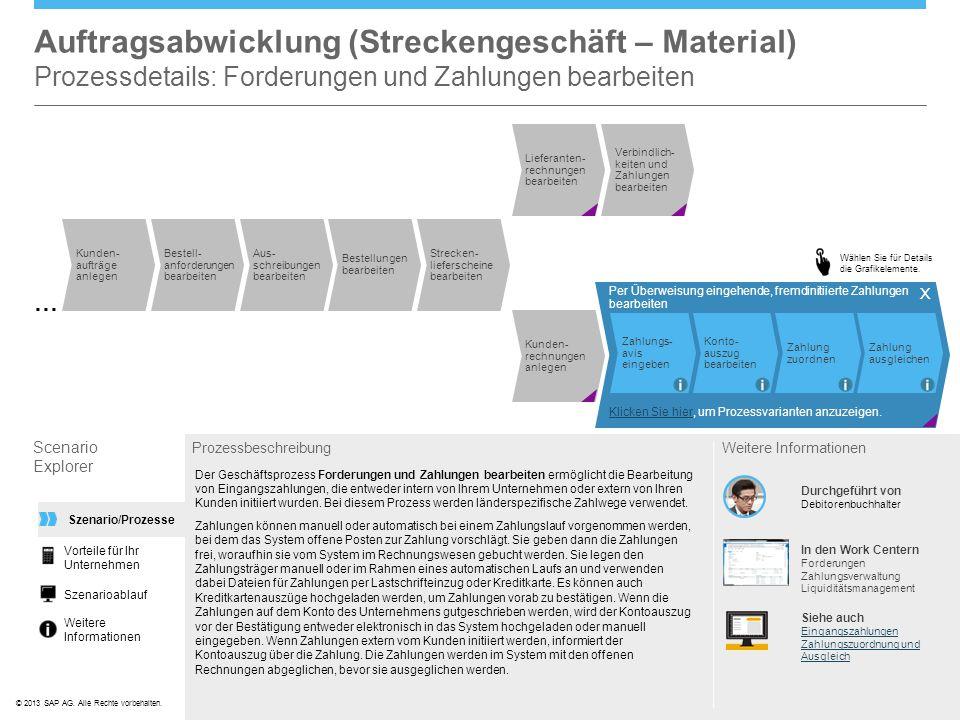 ©© 2013 SAP AG. Alle Rechte vorbehalten. Auftragsabwicklung (Streckengeschäft – Material) Prozessdetails: Forderungen und Zahlungen bearbeiten Scenari