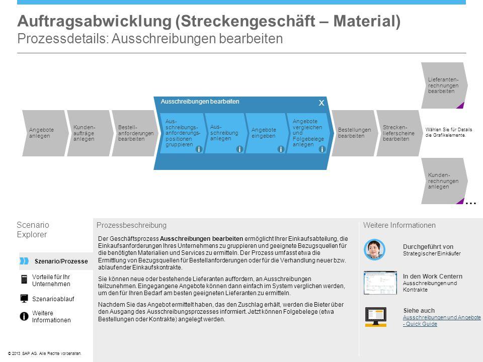 ©© 2013 SAP AG. Alle Rechte vorbehalten. Auftragsabwicklung (Streckengeschäft – Material) Prozessdetails: Ausschreibungen bearbeiten Scenario Explorer