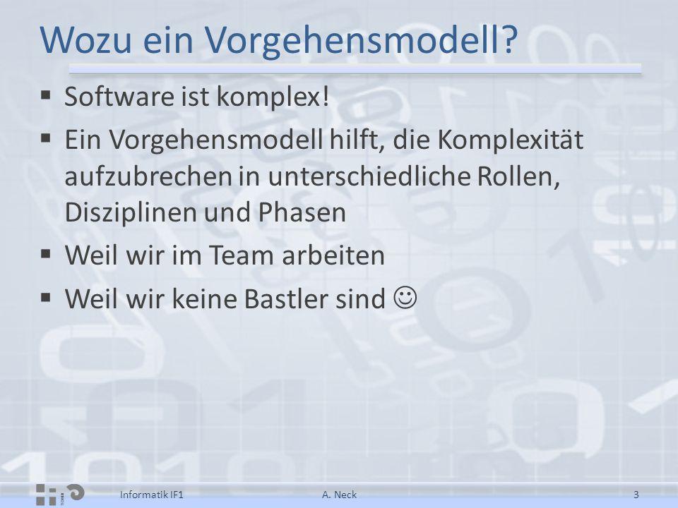 Wozu ein Vorgehensmodell. Software ist komplex.