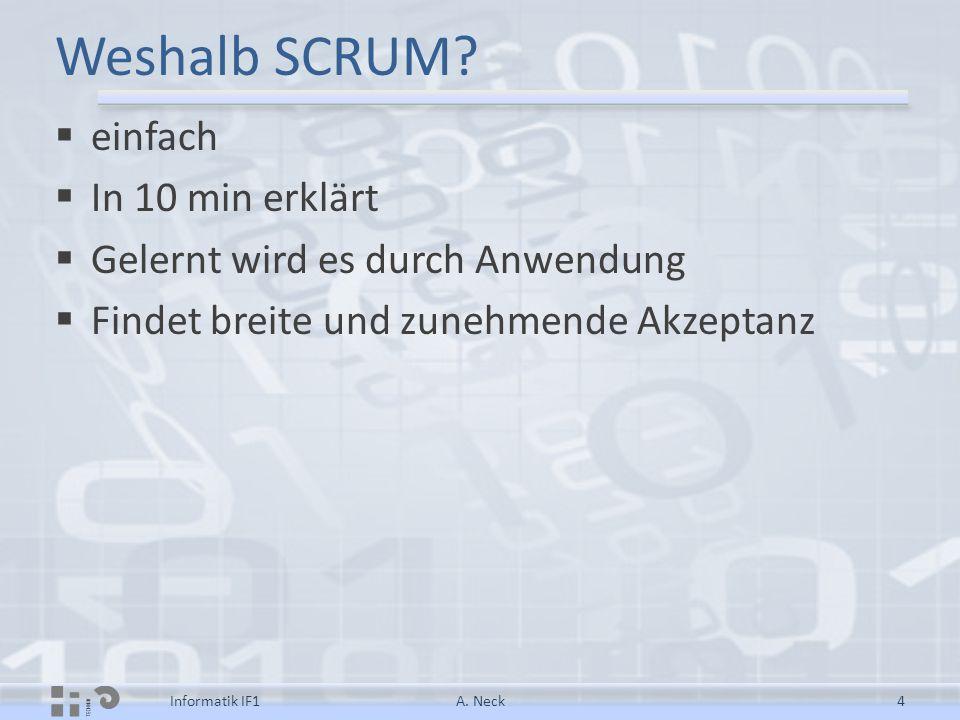Weshalb SCRUM?  einfach  In 10 min erklärt  Gelernt wird es durch Anwendung  Findet breite und zunehmende Akzeptanz A. Neck4Informatik IF1