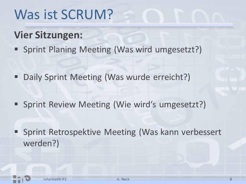Was ist SCRUM? Vier Sitzungen:  Sprint Planing Meeting (Was wird umgesetzt?)  Daily Sprint Meeting (Was wurde erreicht?)  Sprint Review Meeting (Wi
