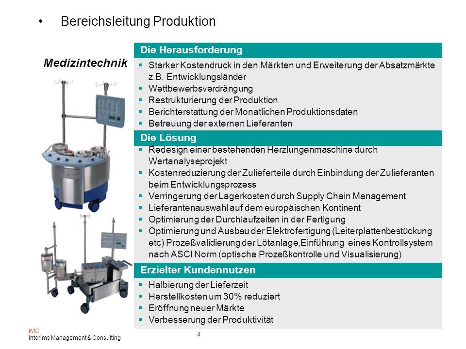 IMC Interims Management & Consulting 4 Bereichsleitung Produktion  Starker Kostendruck in den Märkten und Erweiterung der Absatzmärkte z.B.