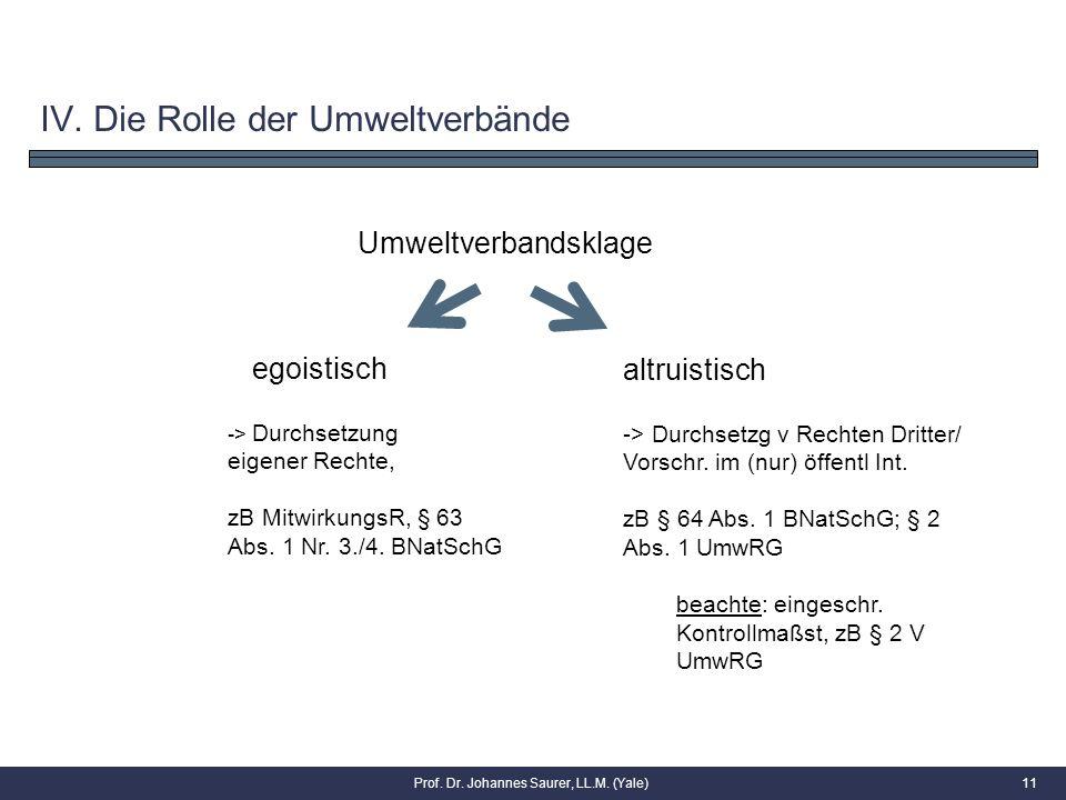 12 Bundesnaturschutzgesetz IV. Die Rolle der Umweltverbände Prof. Dr. Johannes Saurer, LL.M. (Yale)