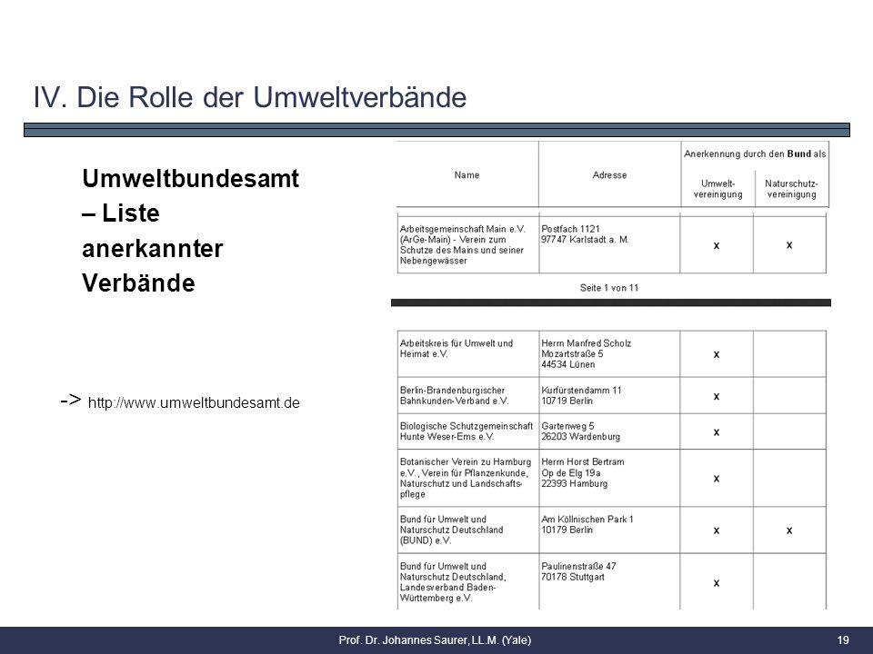 19 Umweltbundesamt – Liste anerkannter Verbände -> http://www.umweltbundesamt.de IV. Die Rolle der Umweltverbände Prof. Dr. Johannes Saurer, LL.M. (Ya