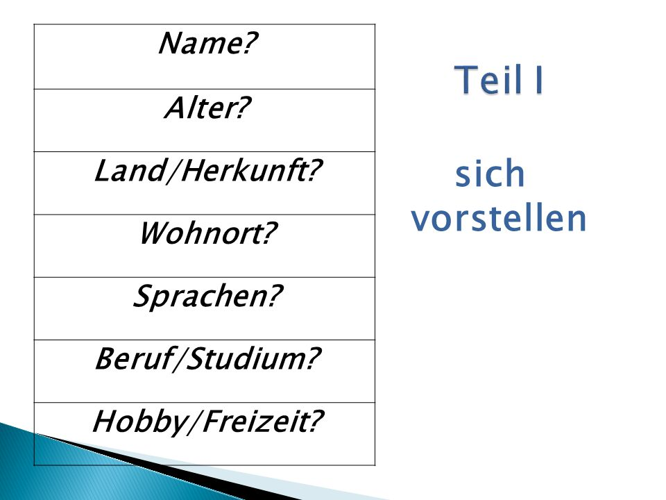 Name.Alter. Land/Herkunft. Wohnort. Sprachen. Beruf/Studium.