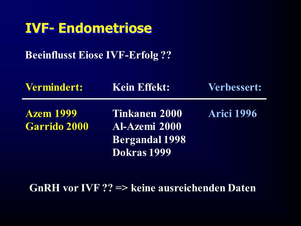 Beeinflusst Eiose IVF-Erfolg ?? IVF- Endometriose Vermindert: Azem 1999 Garrido 2000 Kein Effekt: Tinkanen 2000 Al-Azemi 2000 Bergandal 1998 Dokras 19