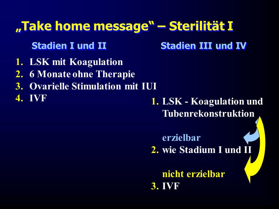 """""""Take home message – Sterilität I Stadien I und II Stadien III und IV """"Take home message – Sterilität I Stadien I und II Stadien III und IV 1.LSK mit Koagulation 2.6 Monate ohne Therapie 3.Ovarielle Stimulation mit IUI 4.IVF 1.LSK - Koagulation und Tubenrekonstruktion erzielbar 2.wie Stadium I und II nicht erzielbar 3.IVF"""