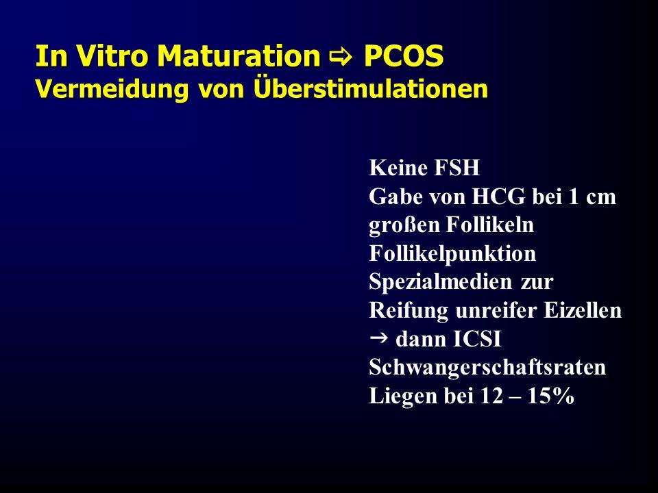 In Vitro Maturation  PCOS Vermeidung von Überstimulationen Keine FSH Gabe von HCG bei 1 cm großen Follikeln Follikelpunktion Spezialmedien zur Reifung unreifer Eizellen  dann ICSI Schwangerschaftsraten Liegen bei 12 – 15%