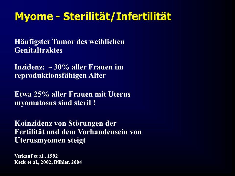 Häufigster Tumor des weiblichen Genitaltraktes Inzidenz: ~ 30% aller Frauen im reproduktionsfähigen Alter Etwa 25% aller Frauen mit Uterus myomatosus