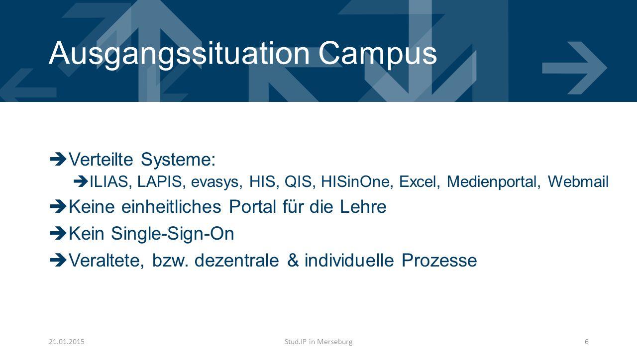 Ausgangssituation Campus 21.01.2015Stud.IP in Merseburg7