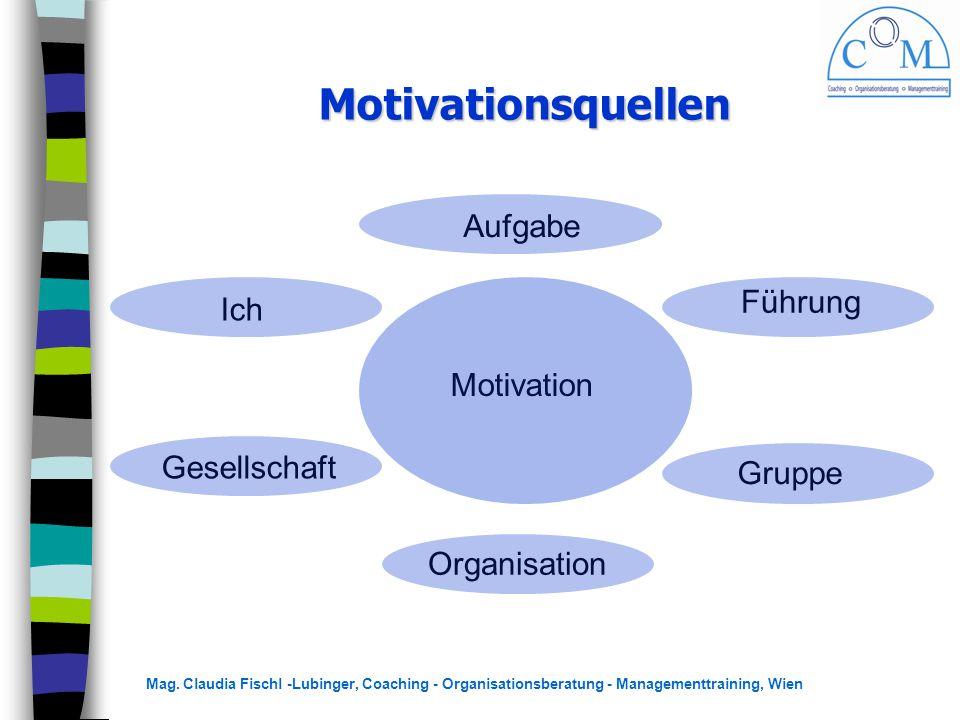 Mag. Claudia Fischl -Lubinger, Coaching - Organisationsberatung - Managementtraining, Wien Motivationsquellen Aufgabe Führung Gruppe Organisation Gese