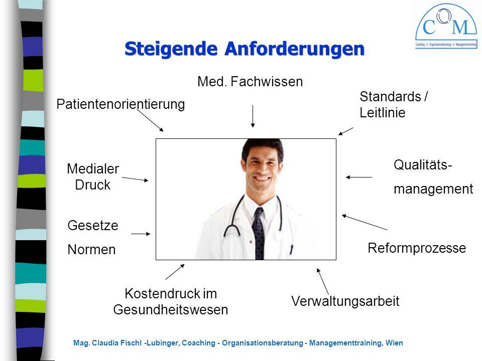 Mag. Claudia Fischl -Lubinger, Coaching - Organisationsberatung - Managementtraining, Wien Steigende Anforderungen Patientenorientierung Qualitäts- ma