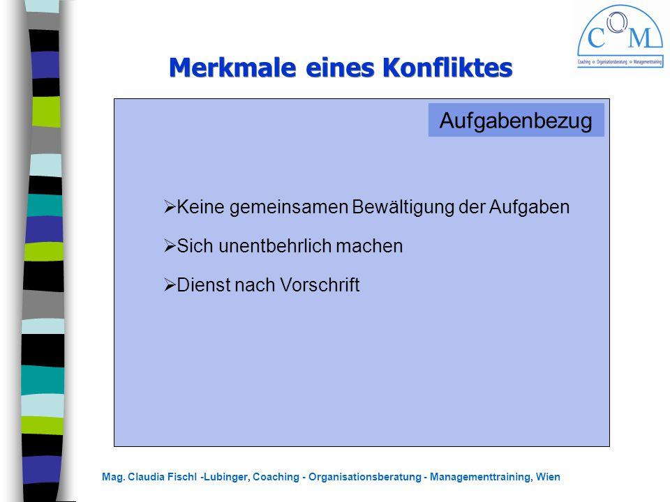Mag. Claudia Fischl -Lubinger, Coaching - Organisationsberatung - Managementtraining, Wien Merkmale eines Konfliktes Aufgabenbezug  Keine gemeinsamen
