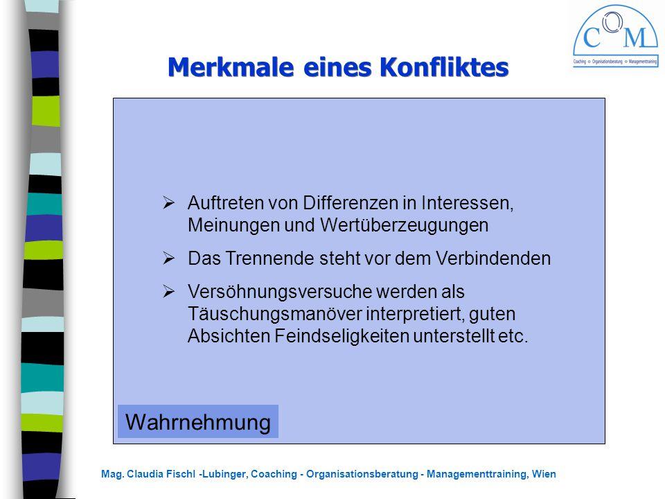 Mag. Claudia Fischl -Lubinger, Coaching - Organisationsberatung - Managementtraining, Wien Merkmale eines Konfliktes Wahrnehmung  Auftreten von Diffe